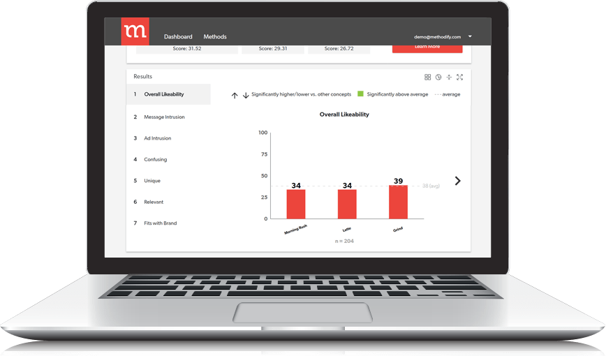 Marketing Research Case Study - overall likeability data analysis in Methodify